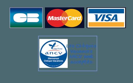 CB Visa Mastercard ANCV